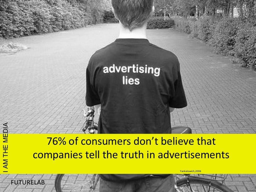 76 процентов не верит в рекламу