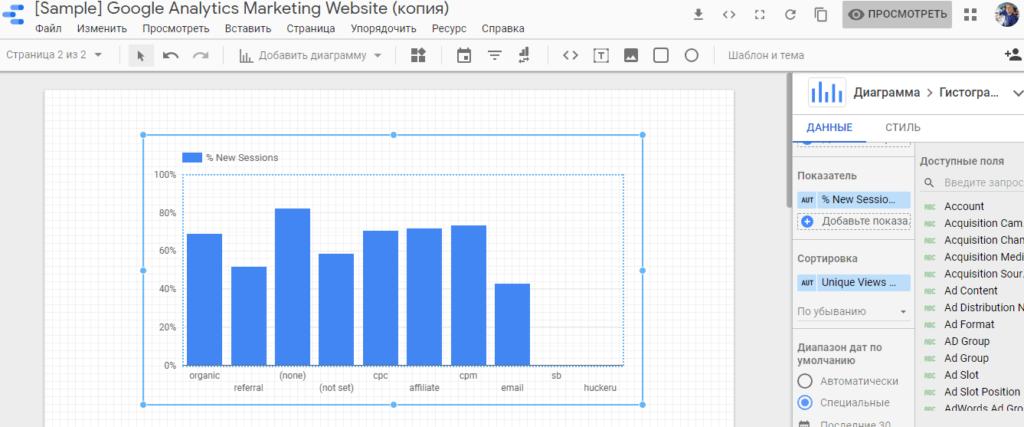 пример создания нового графика