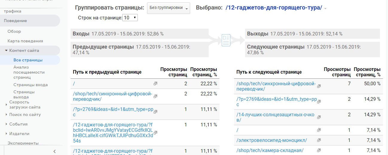 http://jonnybegood.ru/wp-content/uploads/2019/06/Сводка-по-навигации-Google-Analiyics