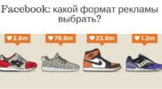 Как разместить рекламу в Facebook: изображения