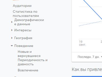 отчет аудитории поведение google analitics