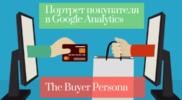 Как составить портрет покупателя с Google Analytics
